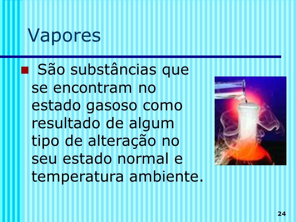 VaporesSão substâncias que se encontram no estado gasoso como resultado de algum tipo de alteração no seu estado normal e temperatura ambiente.