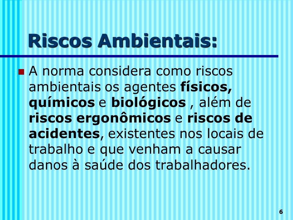 Riscos Ambientais: