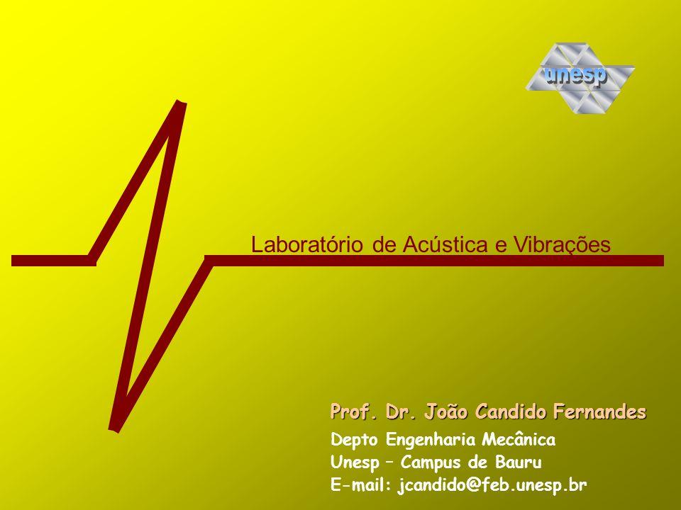 unesp Laboratório de Acústica e Vibrações