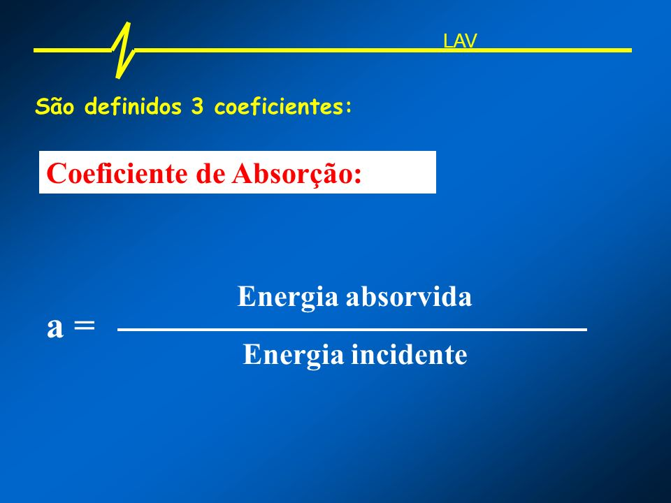 a = Coeficiente de Absorção: Energia absorvida Energia incidente