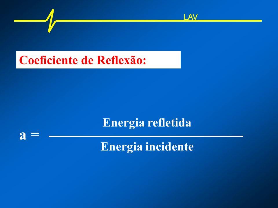 LAV Coeficiente de Reflexão: Energia refletida a = Energia incidente