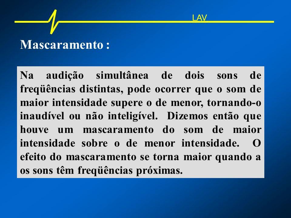 LAV Mascaramento :