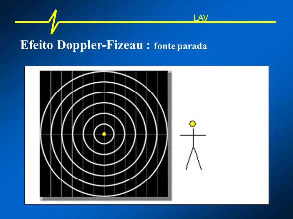 Efeito Doppler-Fizeau : fonte parada