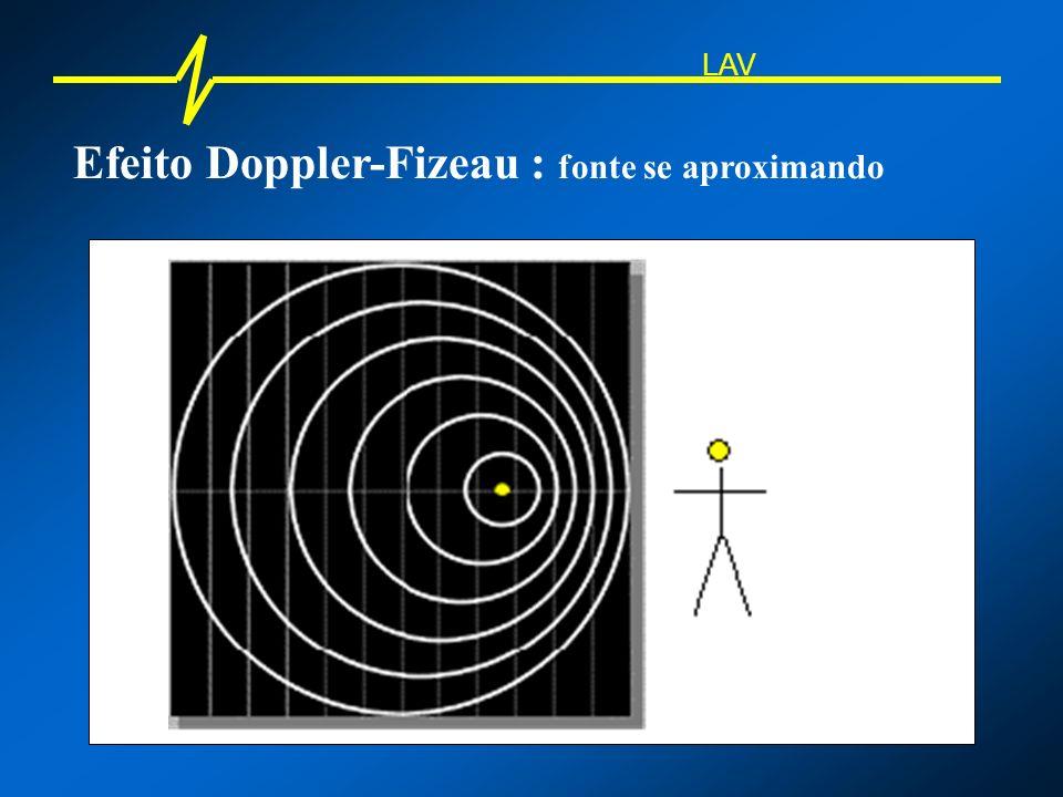Efeito Doppler-Fizeau : fonte se aproximando