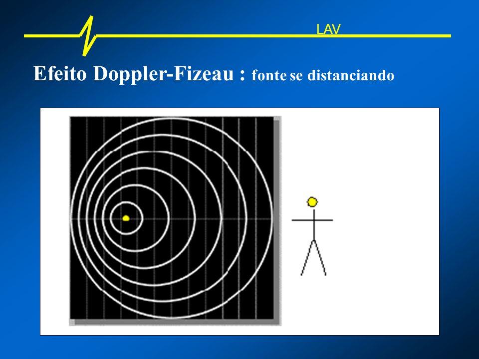 Efeito Doppler-Fizeau : fonte se distanciando