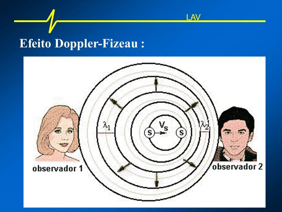 Efeito Doppler-Fizeau :