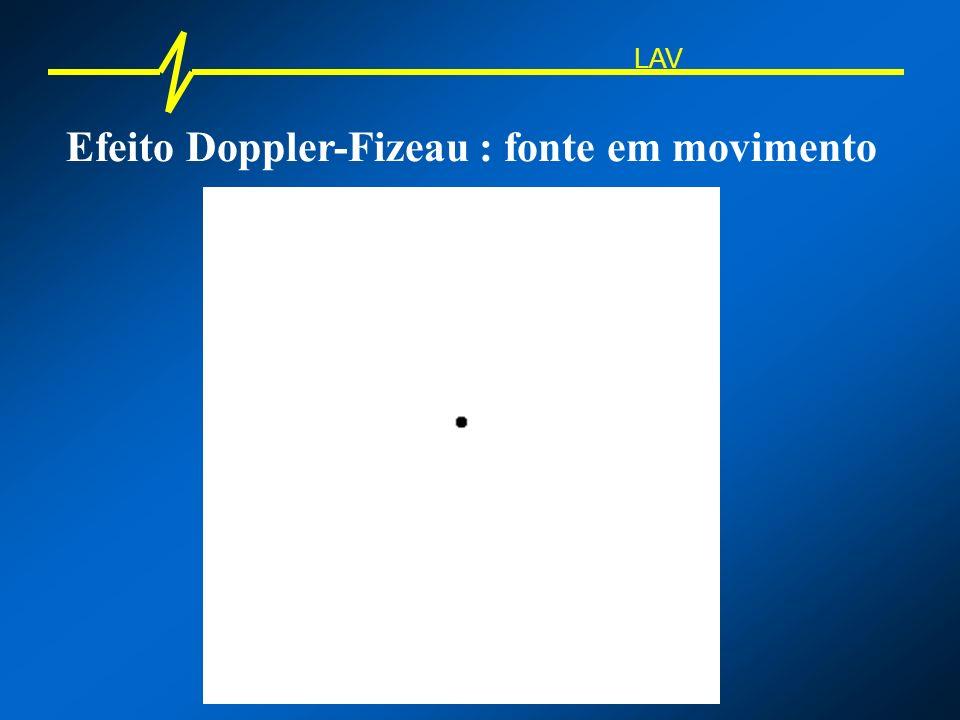 Efeito Doppler-Fizeau : fonte em movimento