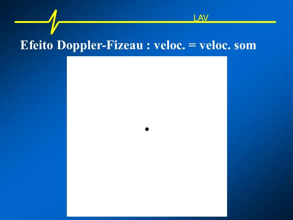 Efeito Doppler-Fizeau : veloc. = veloc. som