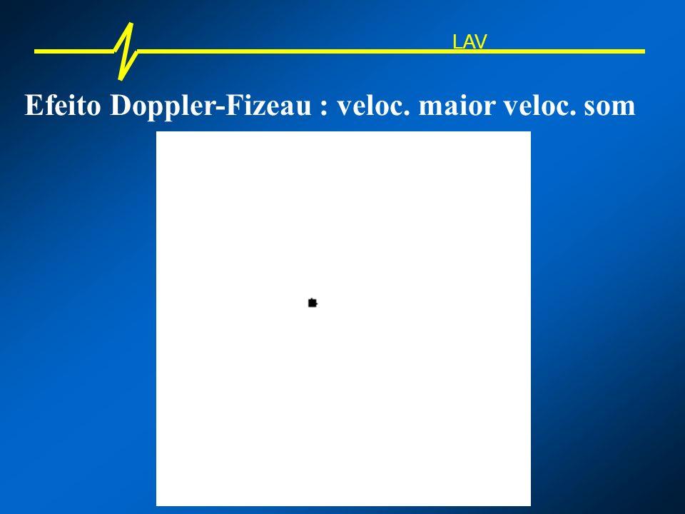 Efeito Doppler-Fizeau : veloc. maior veloc. som