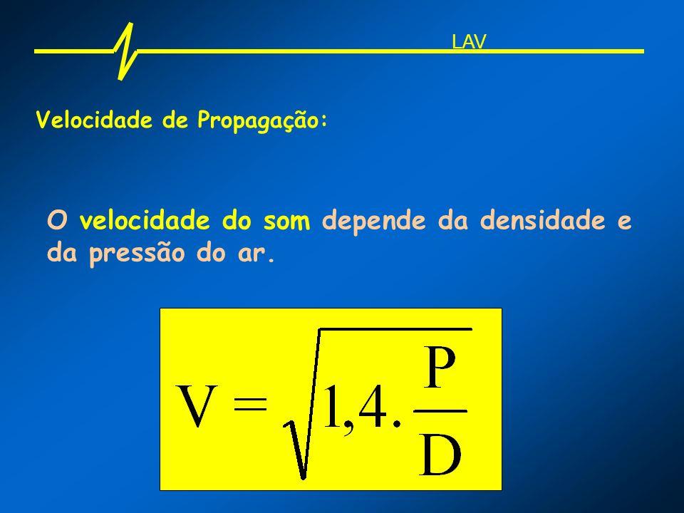 O velocidade do som depende da densidade e da pressão do ar.
