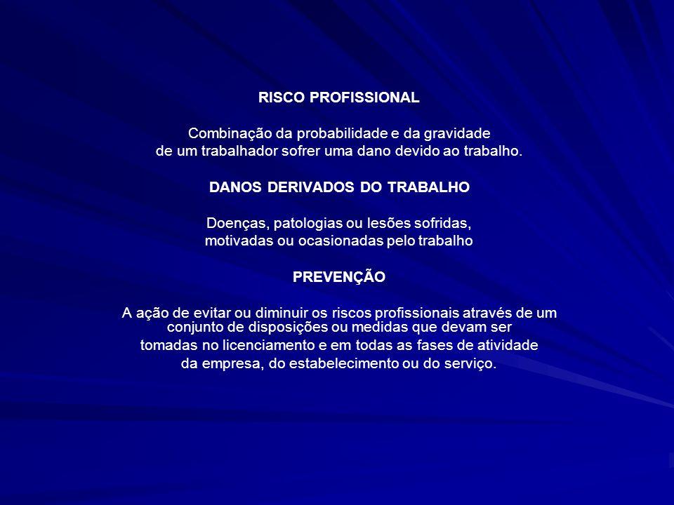 DANOS DERIVADOS DO TRABALHO