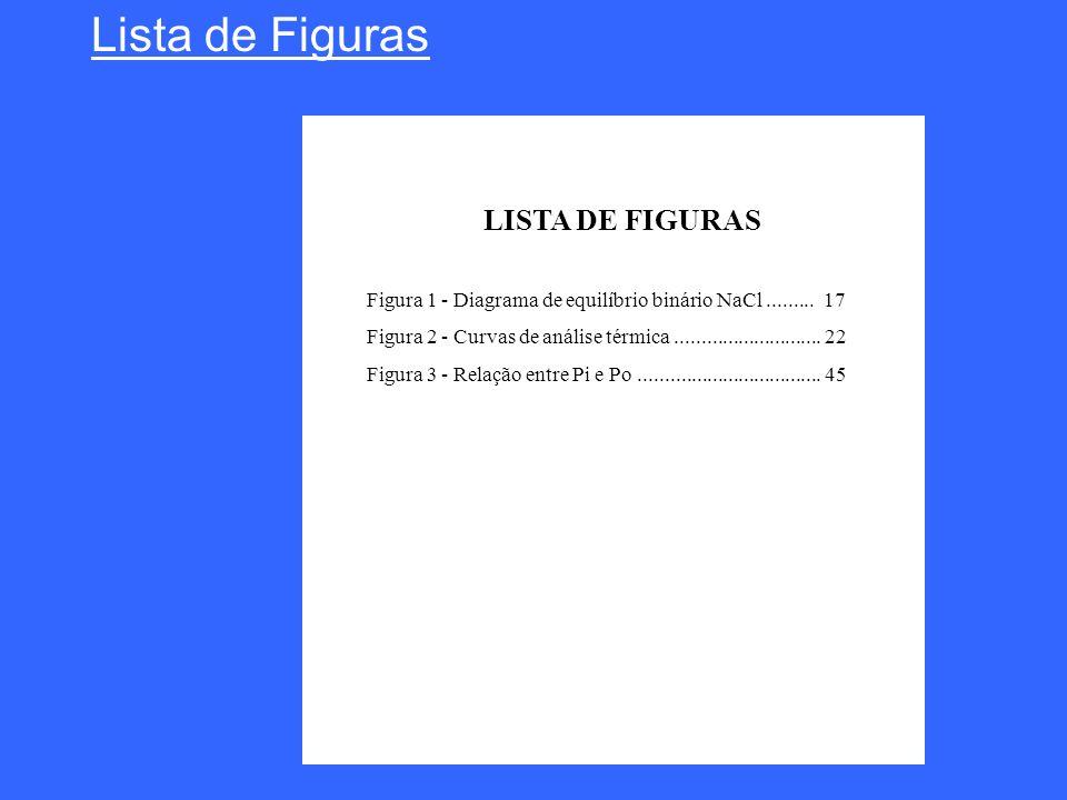 Lista de Figuras LISTA DE FIGURAS
