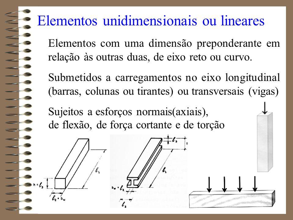 Elementos unidimensionais ou lineares