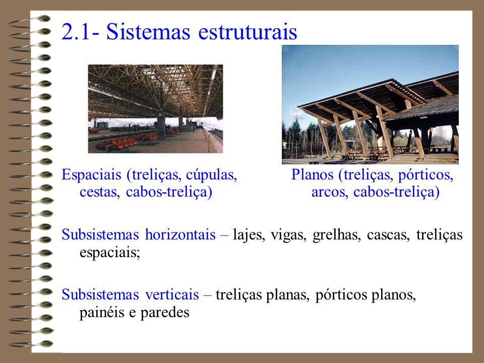 2.1- Sistemas estruturais