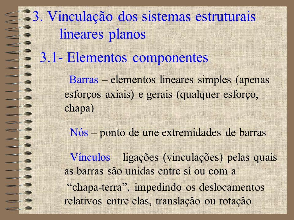 3. Vinculação dos sistemas estruturais lineares planos