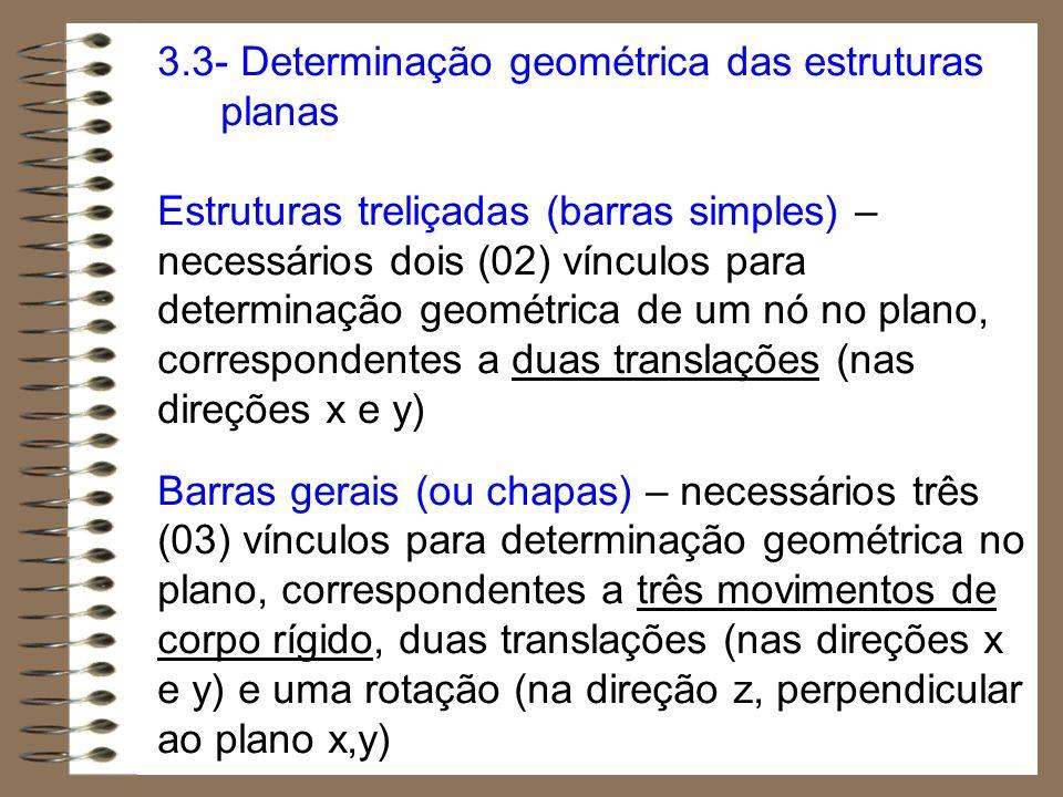 3.3- Determinação geométrica das estruturas planas