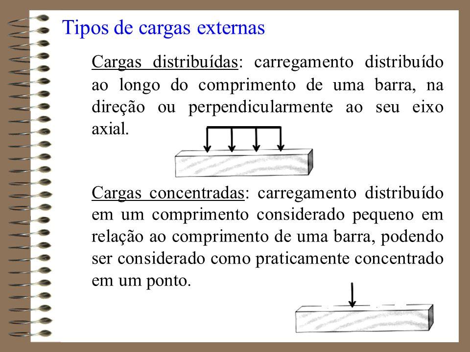 Tipos de cargas externas