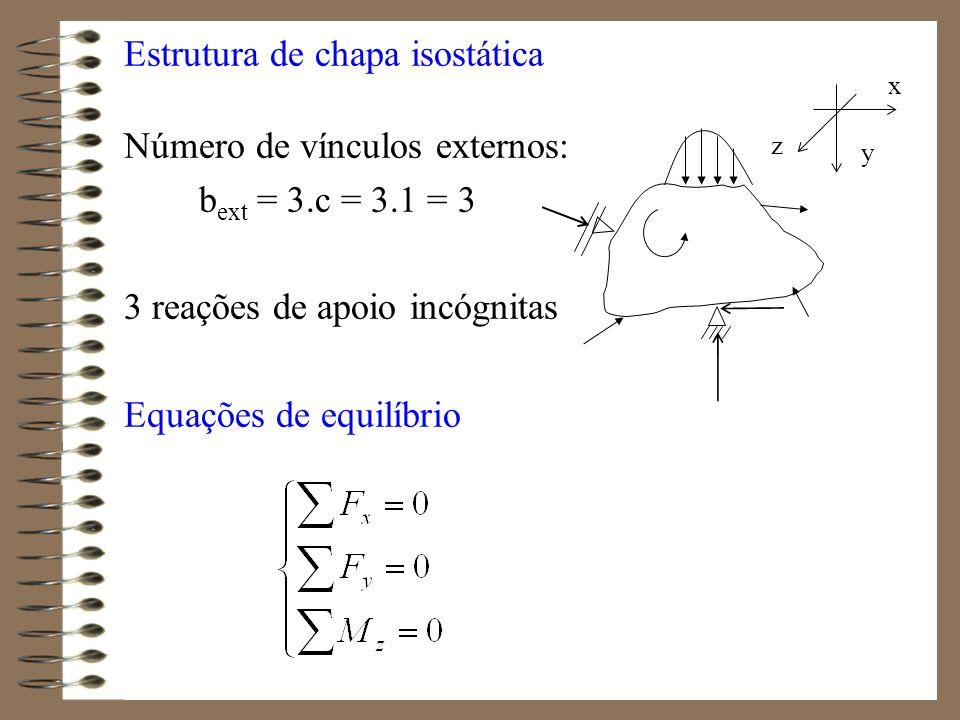Estrutura de chapa isostática Número de vínculos externos: