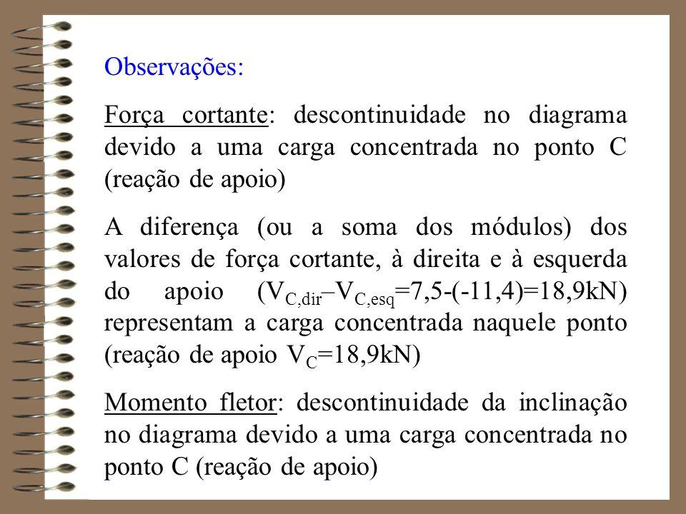 Observações: Força cortante: descontinuidade no diagrama devido a uma carga concentrada no ponto C (reação de apoio)