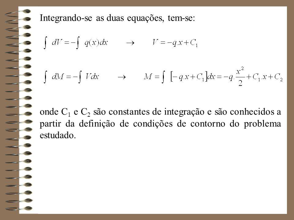 Integrando-se as duas equações, tem-se: