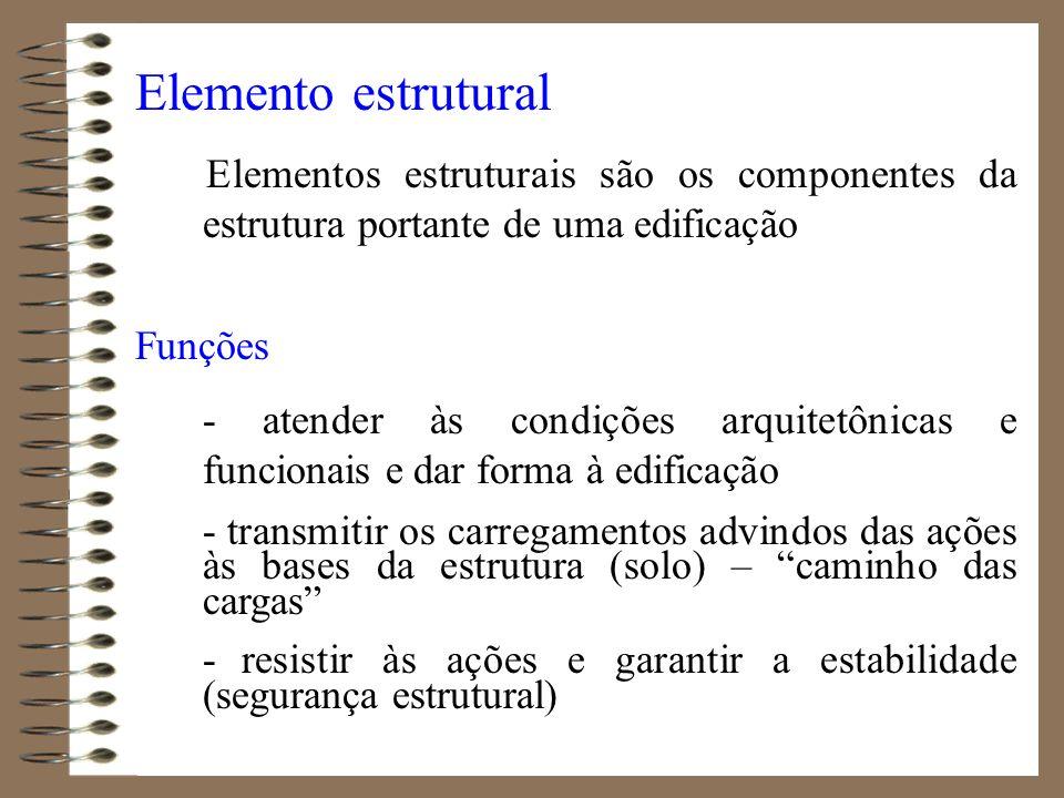 Elemento estrutural Elementos estruturais são os componentes da estrutura portante de uma edificação.