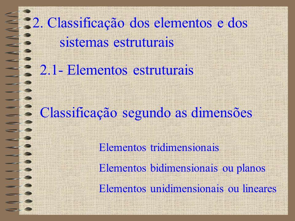 2. Classificação dos elementos e dos sistemas estruturais