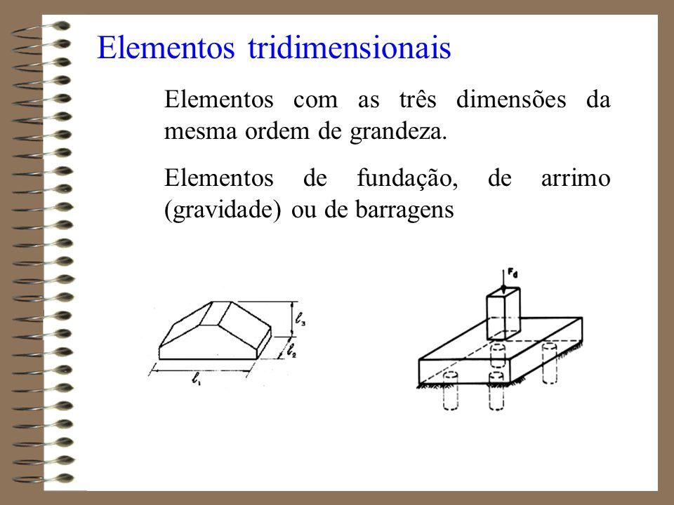 Elementos tridimensionais