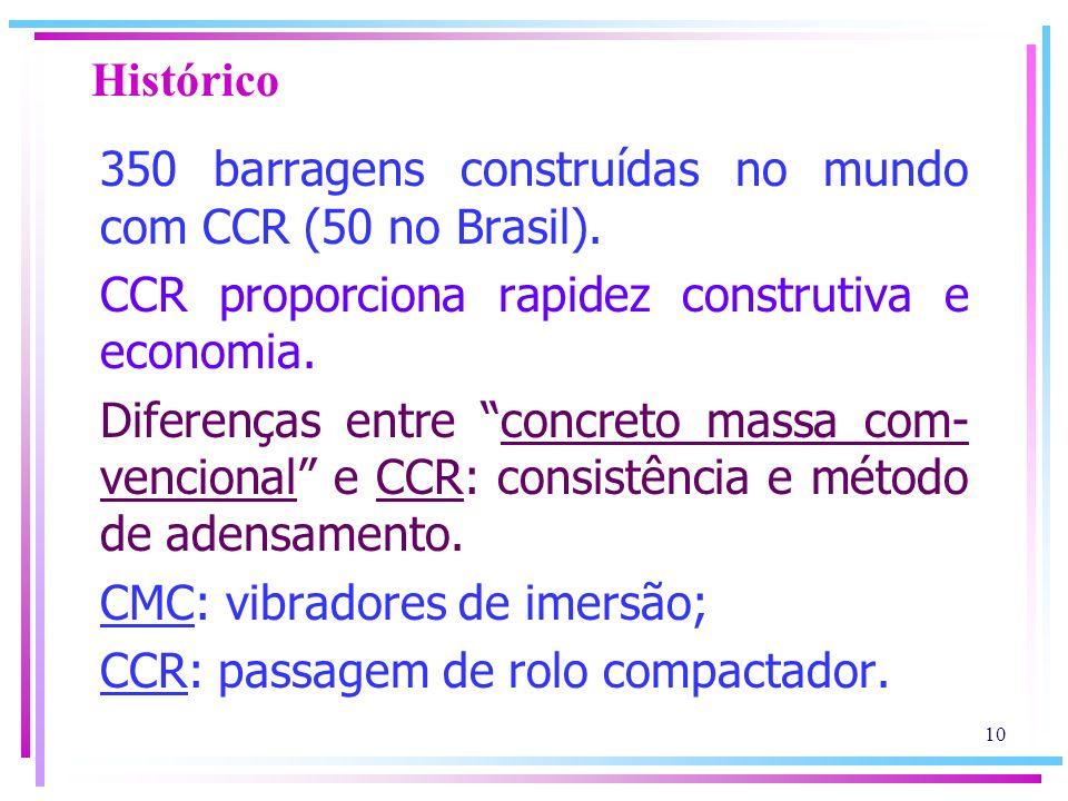 Histórico 350 barragens construídas no mundo com CCR (50 no Brasil). CCR proporciona rapidez construtiva e economia.