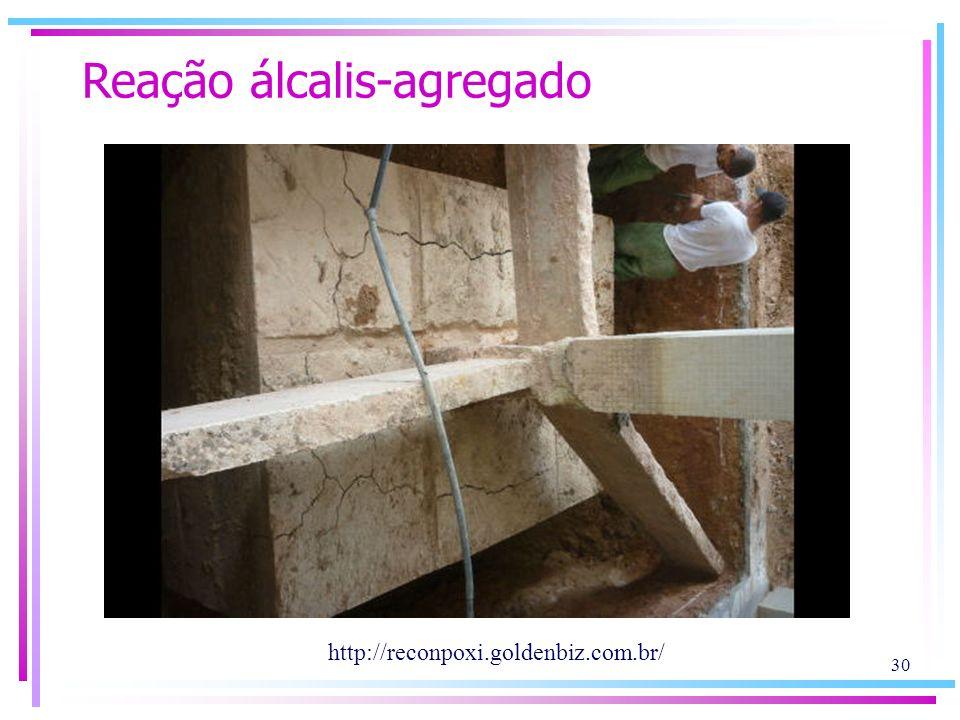 Reação álcalis-agregado