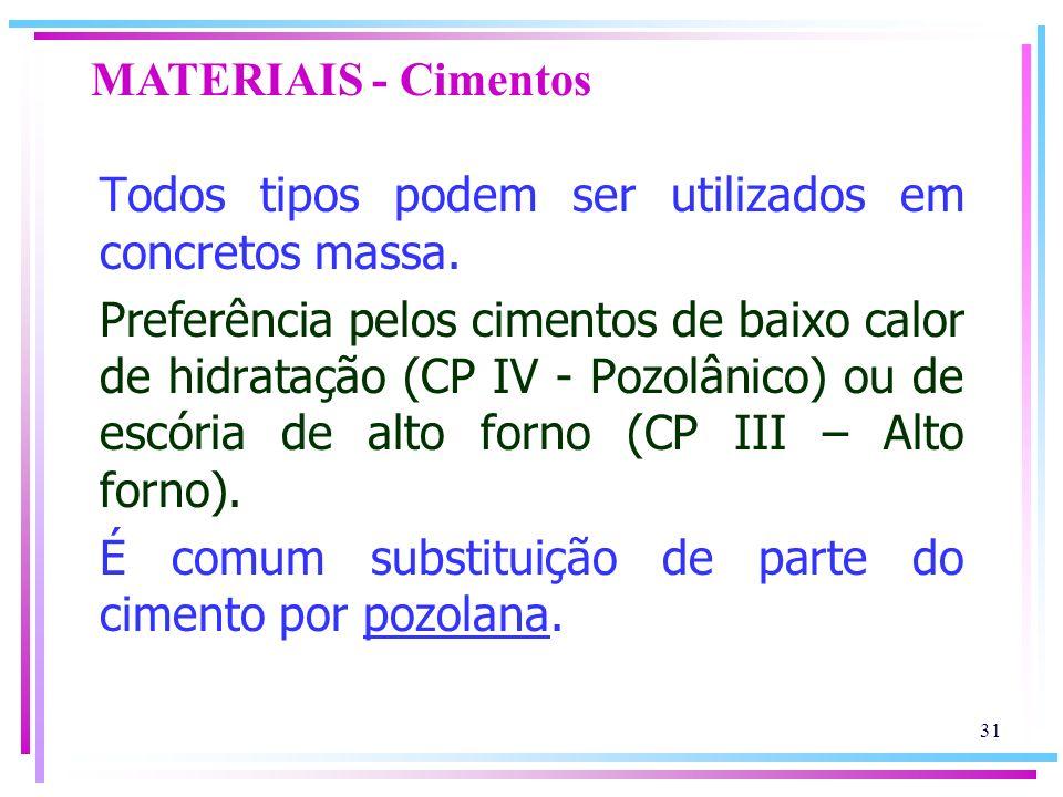 MATERIAIS - Cimentos Todos tipos podem ser utilizados em concretos massa.