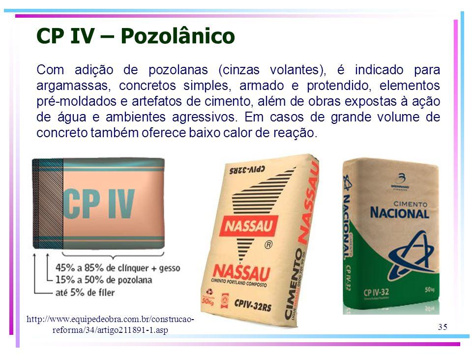 CP IV – Pozolânico