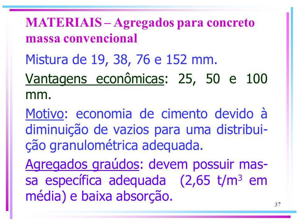 MATERIAIS – Agregados para concreto massa convencional