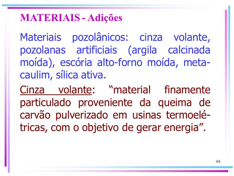 MATERIAIS - Adições