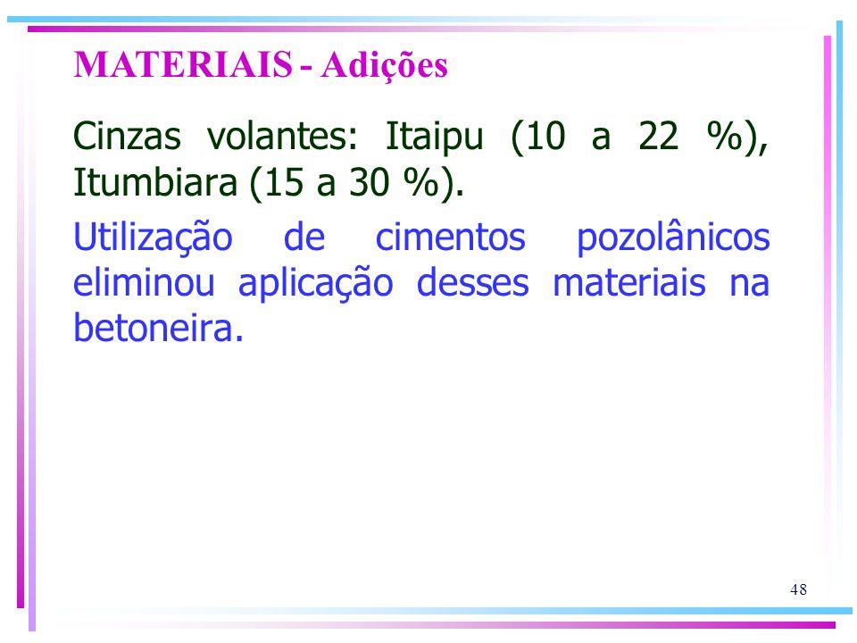 MATERIAIS - Adições Cinzas volantes: Itaipu (10 a 22 %), Itumbiara (15 a 30 %).