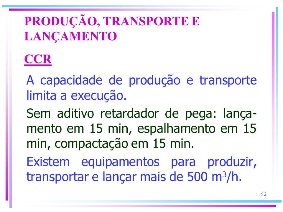 PRODUÇÃO, TRANSPORTE E LANÇAMENTO