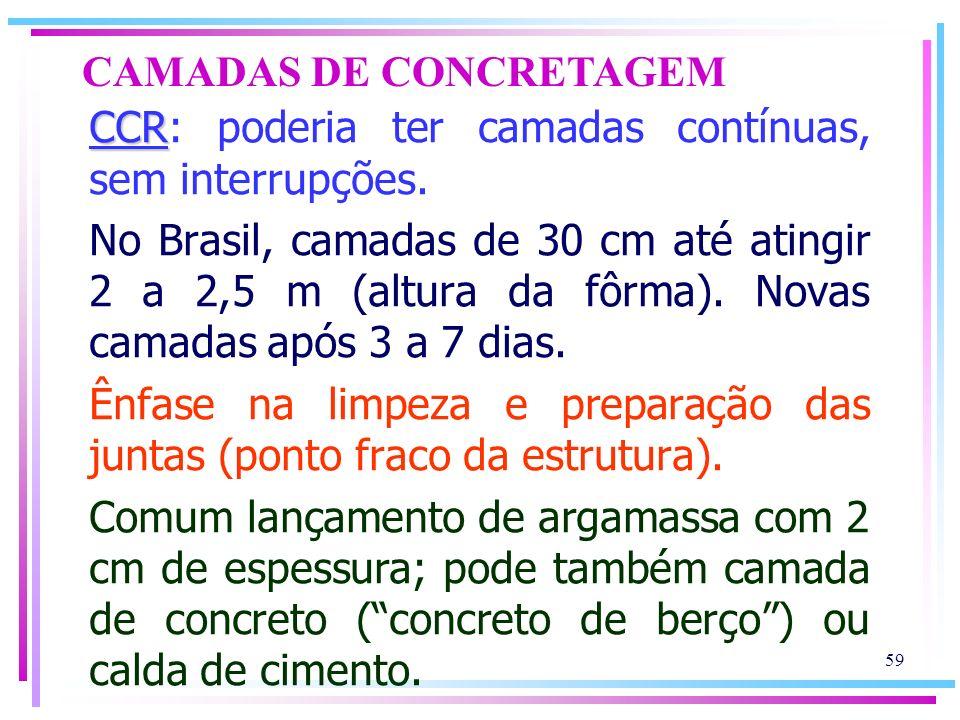 CAMADAS DE CONCRETAGEM
