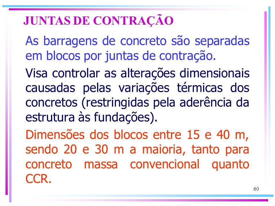 JUNTAS DE CONTRAÇÃO As barragens de concreto são separadas em blocos por juntas de contração.
