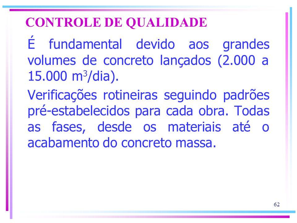CONTROLE DE QUALIDADE É fundamental devido aos grandes volumes de concreto lançados (2.000 a 15.000 m3/dia).