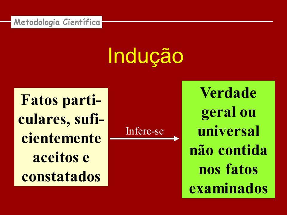 Indução Verdade geral ou universal não contida nos fatos examinados