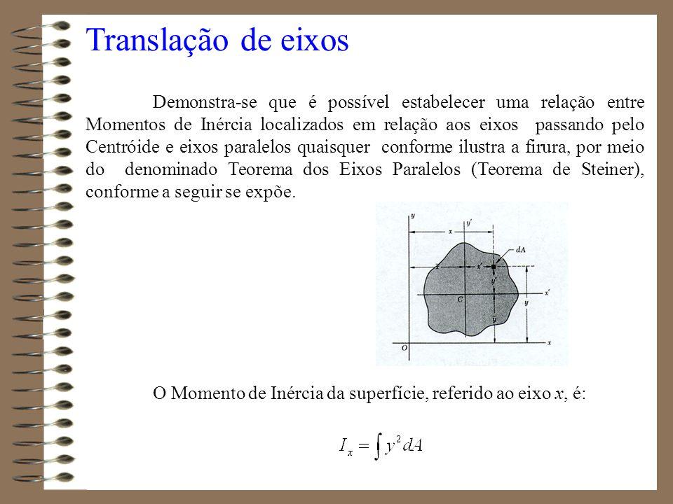 Translação de eixos