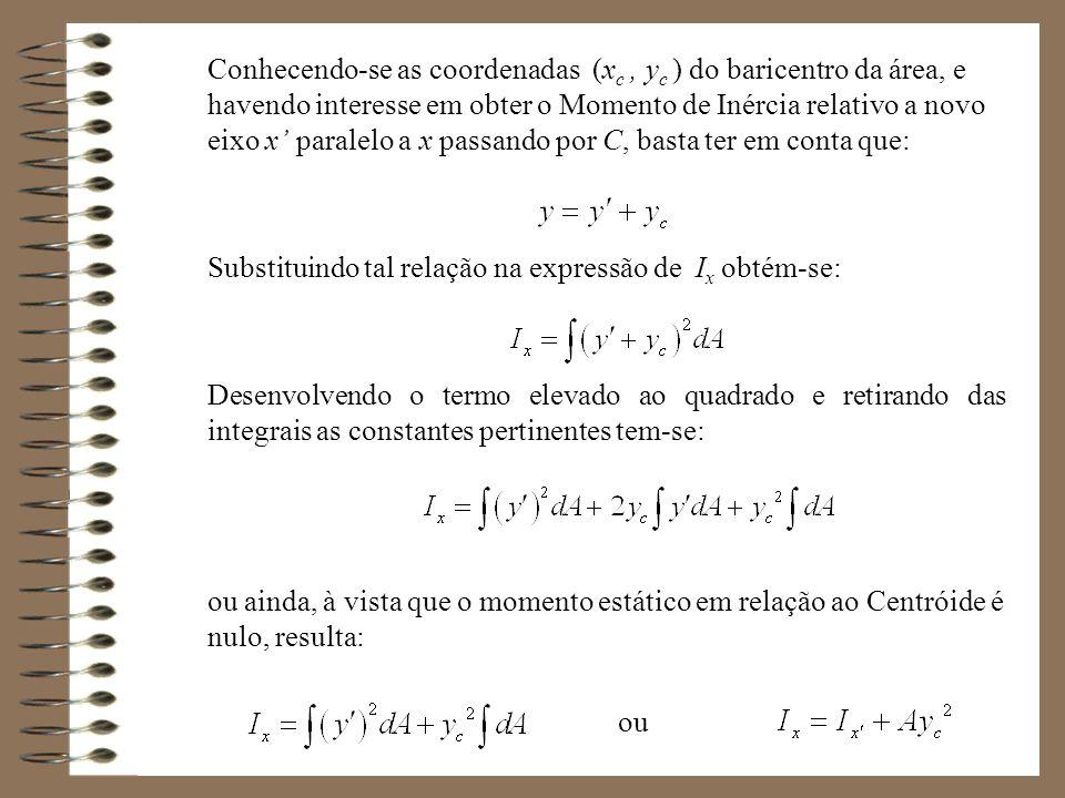 Conhecendo-se as coordenadas (xc , yc ) do baricentro da área, e havendo interesse em obter o Momento de Inércia relativo a novo eixo x' paralelo a x passando por C, basta ter em conta que: