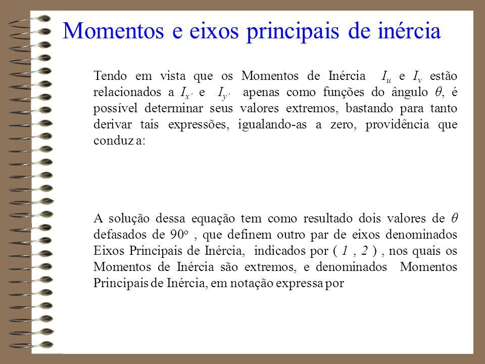 Momentos e eixos principais de inércia