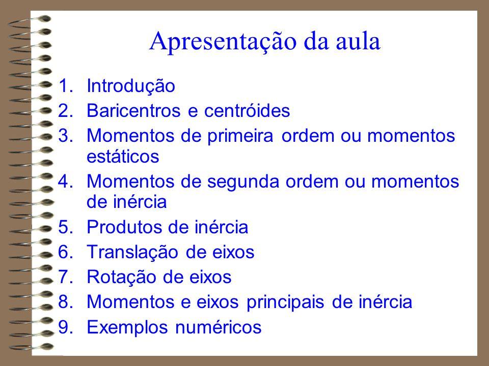 Apresentação da aula Introdução Baricentros e centróides