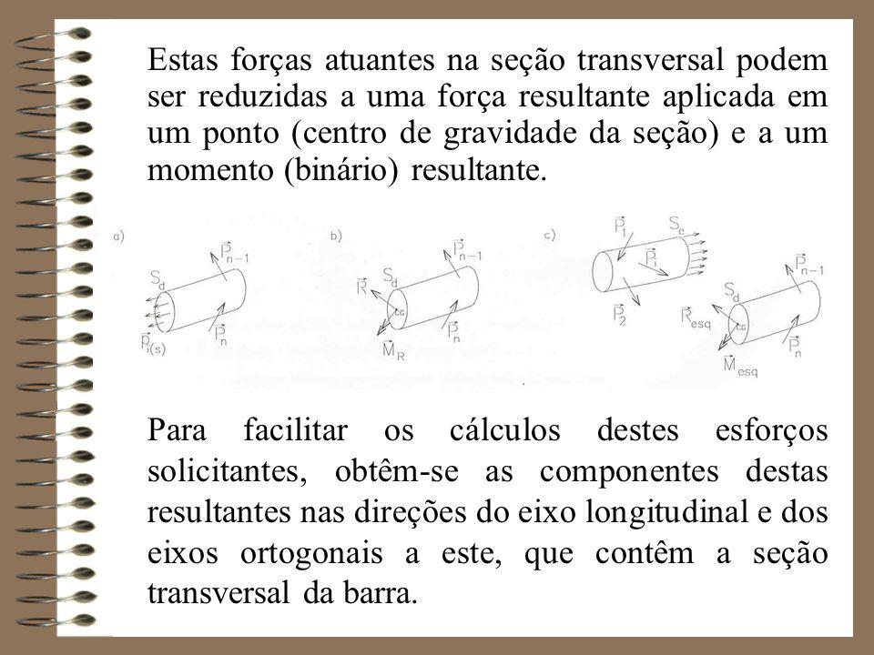 Estas forças atuantes na seção transversal podem ser reduzidas a uma força resultante aplicada em um ponto (centro de gravidade da seção) e a um momento (binário) resultante.