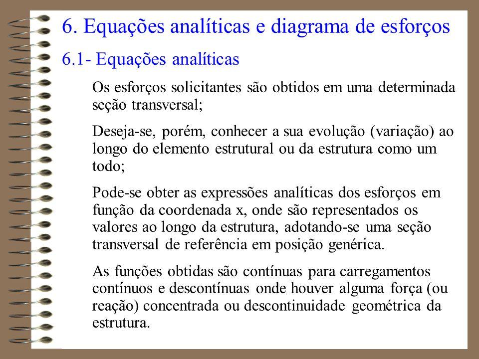 6. Equações analíticas e diagrama de esforços