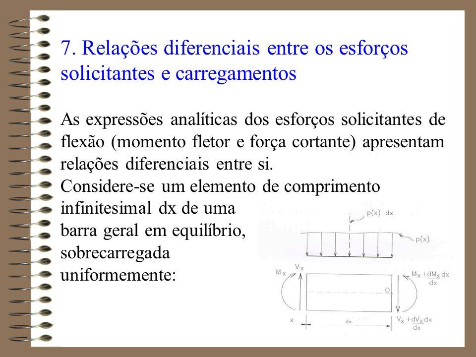 7. Relações diferenciais entre os esforços solicitantes e carregamentos