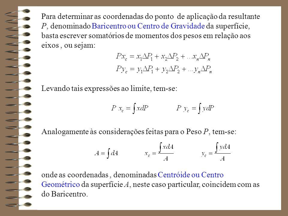 Para determinar as coordenadas do ponto de aplicação da resultante P, denominado Baricentro ou Centro de Gravidade da superfície, basta escrever somatórios de momentos dos pesos em relação aos eixos , ou sejam: