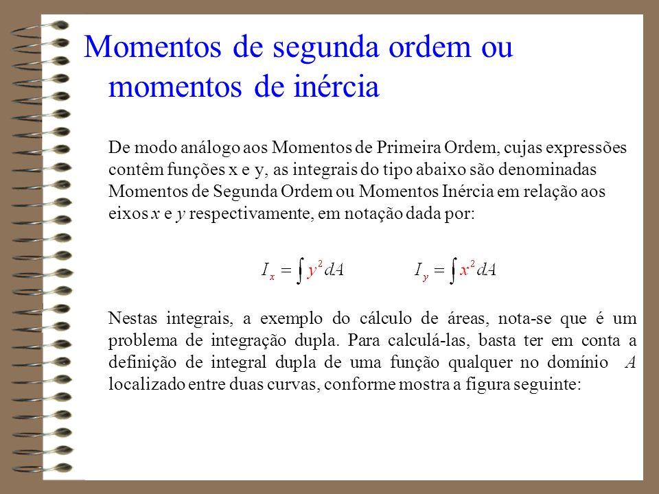 Momentos de segunda ordem ou momentos de inércia