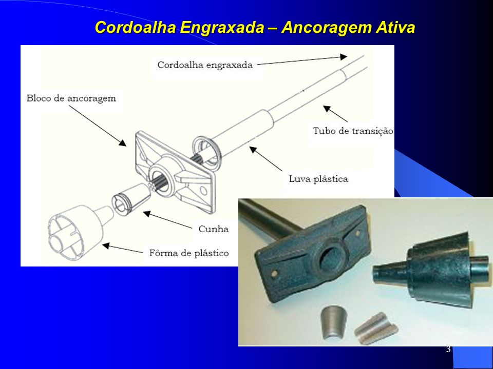 Cordoalha Engraxada – Ancoragem Ativa