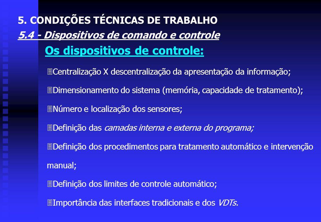 Os dispositivos de controle: